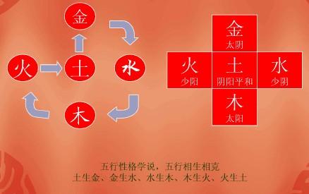 邹家峰:古今中外人性说明书流派渊源汇总(图)