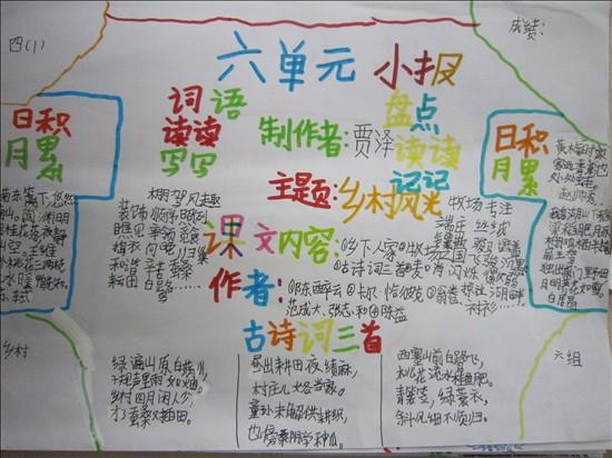 小学三年级语文手抄报怎么做