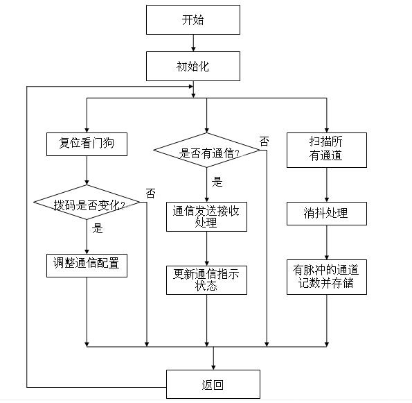 电路 电路图 电子 设计 素材 原理图 595_581