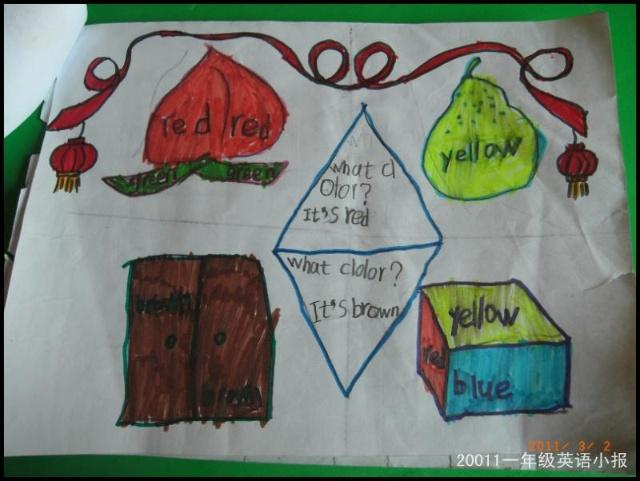 小学1年级数学用哪个物体可以画出左边的图形,把它圈起来图片