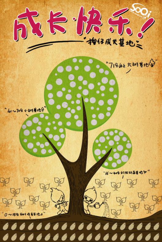 小树,大树,这样的成长过程是必经的