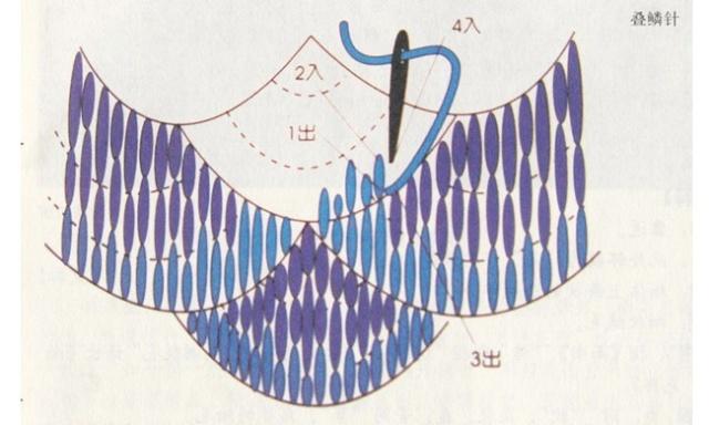 鱼鳞针的钩法图解